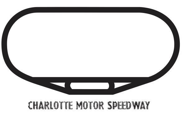 Charlotte Motor Speedway Decal